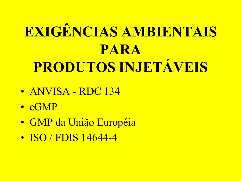 EXIGÊNCIAS AMBIENTAIS PARA PRODUTOS INJETÁVEIS ANVISA - RDC 134 cGMP GMP da União Européia ISO / FDIS 14644-4