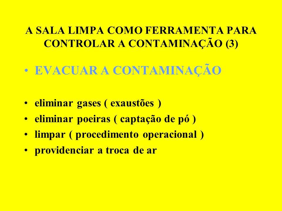 A SALA LIMPA COMO FERRAMENTA PARA CONTROLAR A CONTAMINAÇÃO (3) EVACUAR A CONTAMINAÇÃO eliminar gases ( exaustões ) eliminar poeiras ( captação de pó )