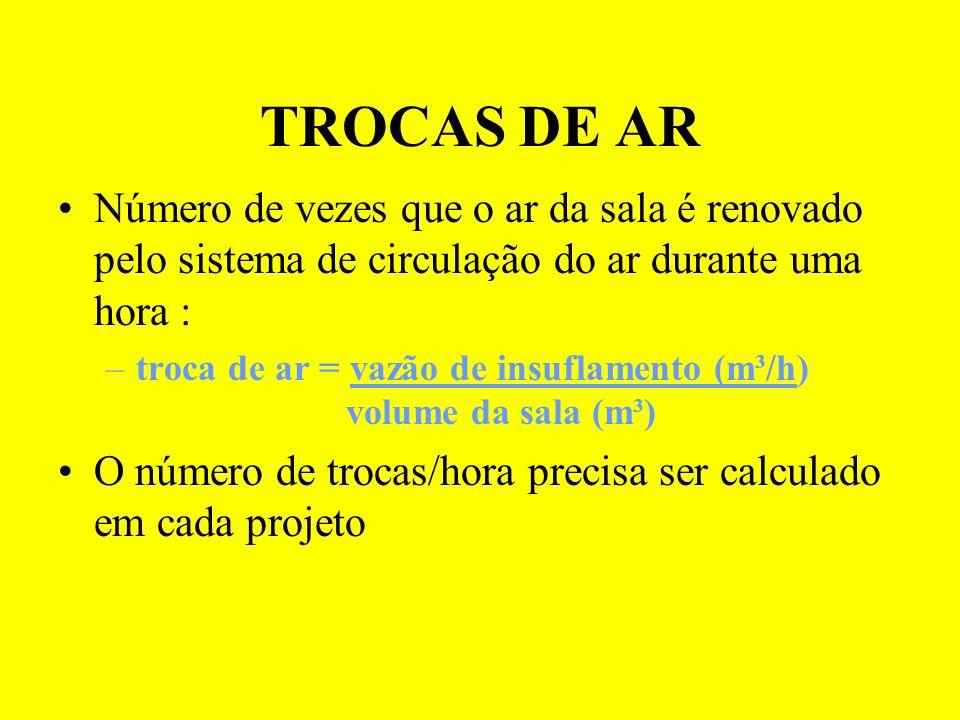 TROCAS DE AR Número de vezes que o ar da sala é renovado pelo sistema de circulação do ar durante uma hora : –troca de ar = vazão de insuflamento (m³/