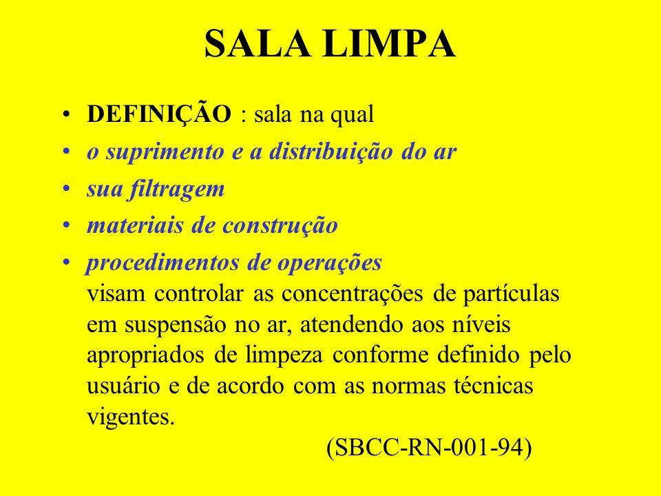 SALA LIMPA DEFINIÇÃO : sala na qual o suprimento e a distribuição do ar sua filtragem materiais de construção procedimentos de operações visam control