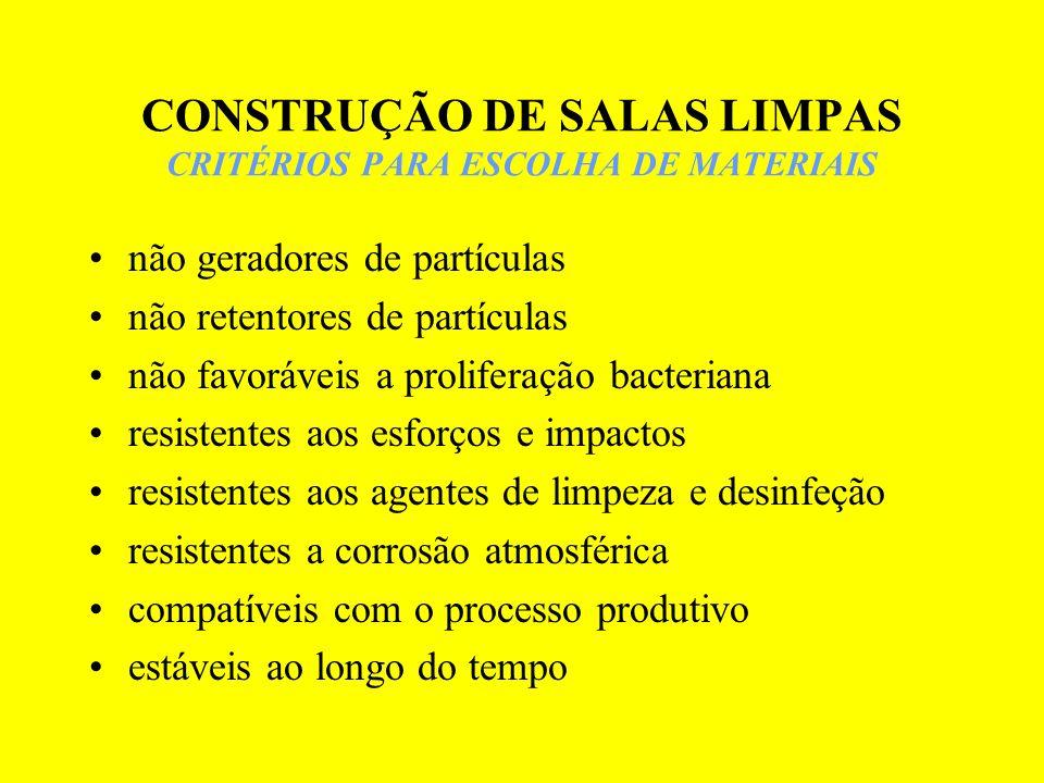 CONSTRUÇÃO DE SALAS LIMPAS CRITÉRIOS PARA ESCOLHA DE MATERIAIS não geradores de partículas não retentores de partículas não favoráveis a proliferação
