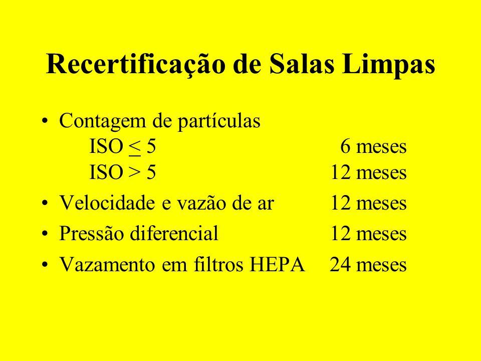 Recertificação de Salas Limpas Contagem de partículas ISO 512 meses Velocidade e vazão de ar12 meses Pressão diferencial12 meses Vazamento em filtros
