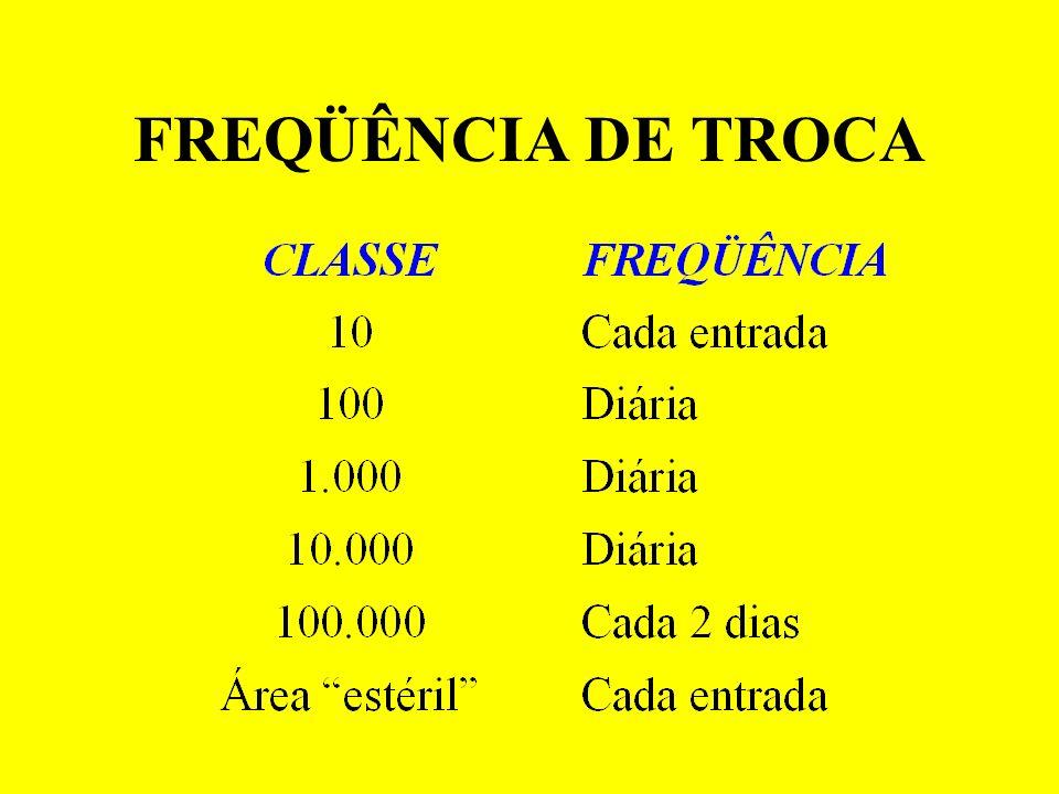 FREQÜÊNCIA DE TROCA