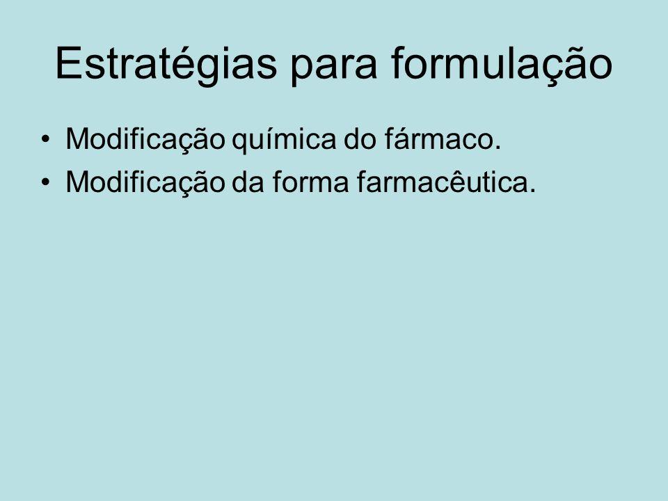 Estratégias para formulação Modificação química do fármaco. Modificação da forma farmacêutica.