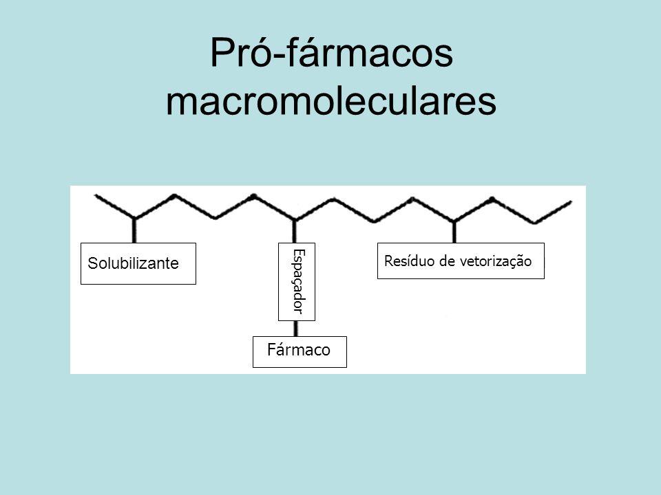Pró-fármacos macromoleculares Solubilizante Espaçador Fármaco Resíduo de vetorização