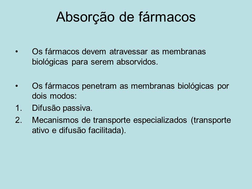 Absorção de fármacos Os fármacos devem atravessar as membranas biológicas para serem absorvidos. Os fármacos penetram as membranas biológicas por dois