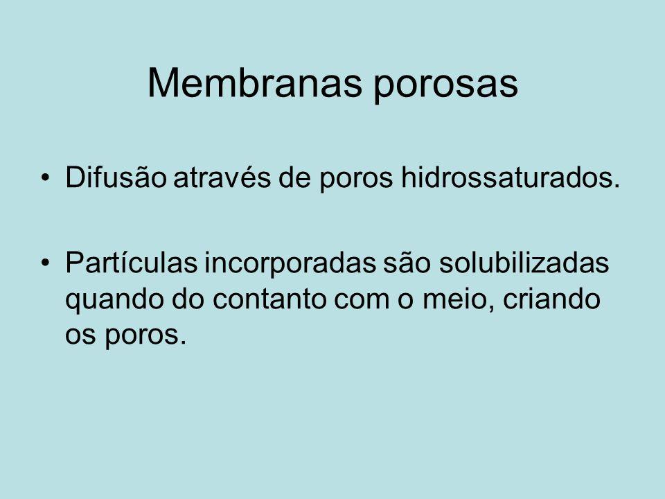 Membranas porosas Difusão através de poros hidrossaturados. Partículas incorporadas são solubilizadas quando do contanto com o meio, criando os poros.