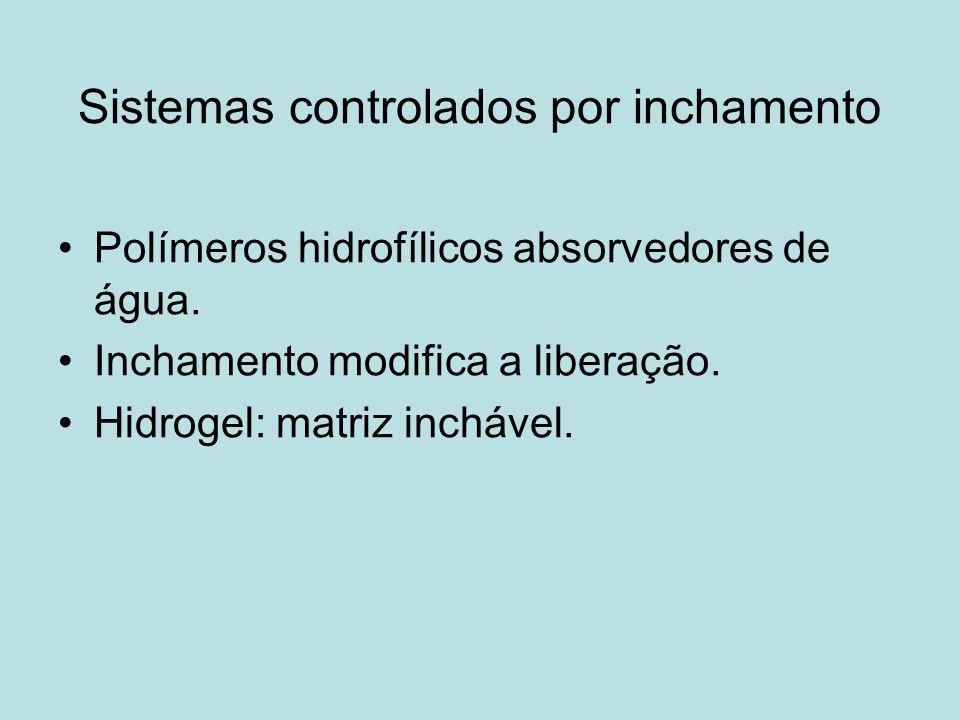 Sistemas controlados por inchamento Polímeros hidrofílicos absorvedores de água. Inchamento modifica a liberação. Hidrogel: matriz inchável.