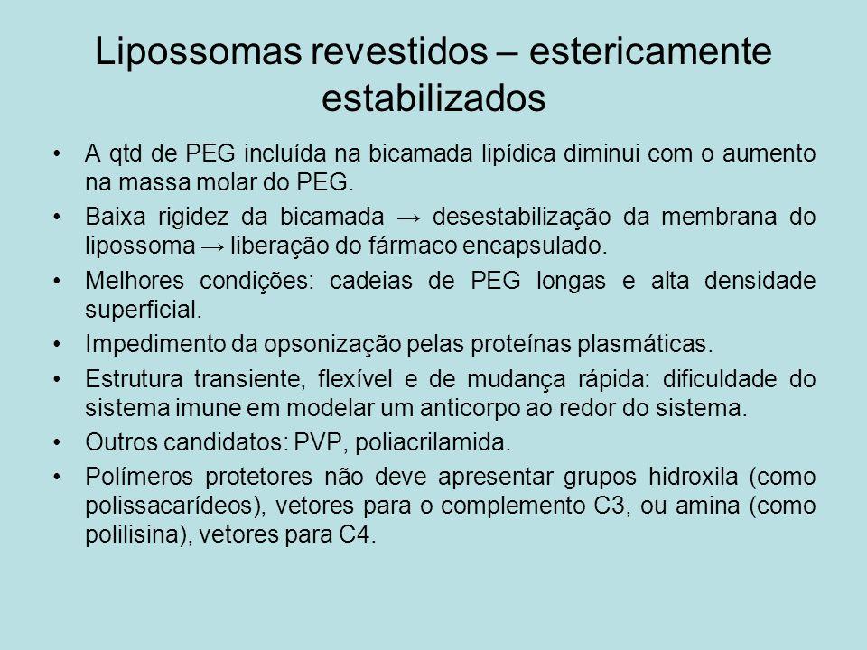 Lipossomas revestidos – estericamente estabilizados A qtd de PEG incluída na bicamada lipídica diminui com o aumento na massa molar do PEG. Baixa rigi