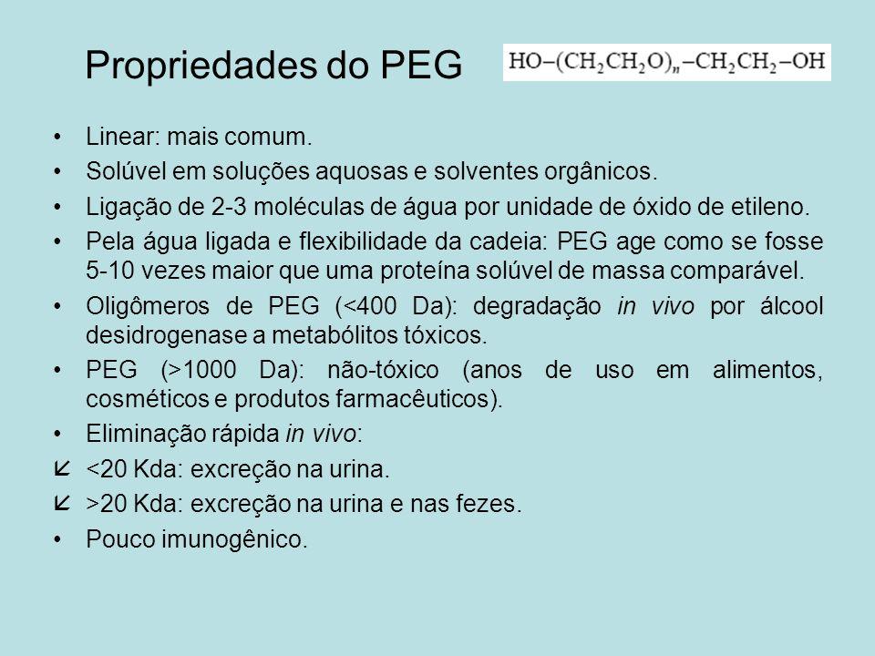 Propriedades do PEG Linear: mais comum. Solúvel em soluções aquosas e solventes orgânicos. Ligação de 2-3 moléculas de água por unidade de óxido de et