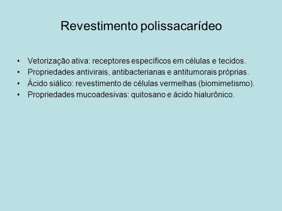 Revestimento polissacarídeo Vetorização ativa: receptores específicos em células e tecidos. Propriedades antivirais, antibacterianas e antitumorais pr