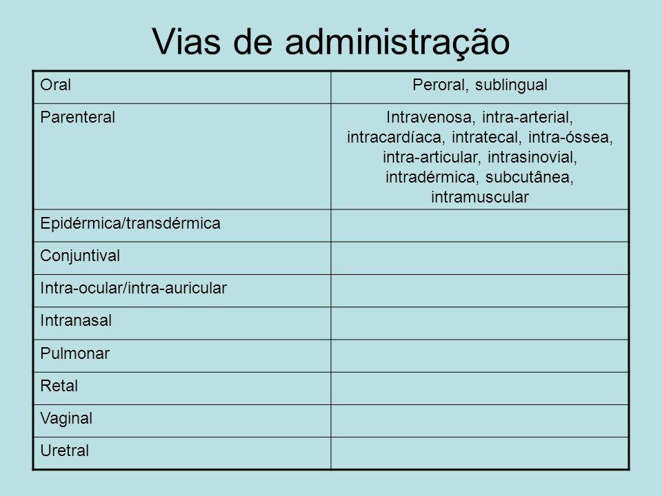 Vias de administração OralPeroral, sublingual ParenteralIntravenosa, intra-arterial, intracardíaca, intratecal, intra-óssea, intra-articular, intrasin