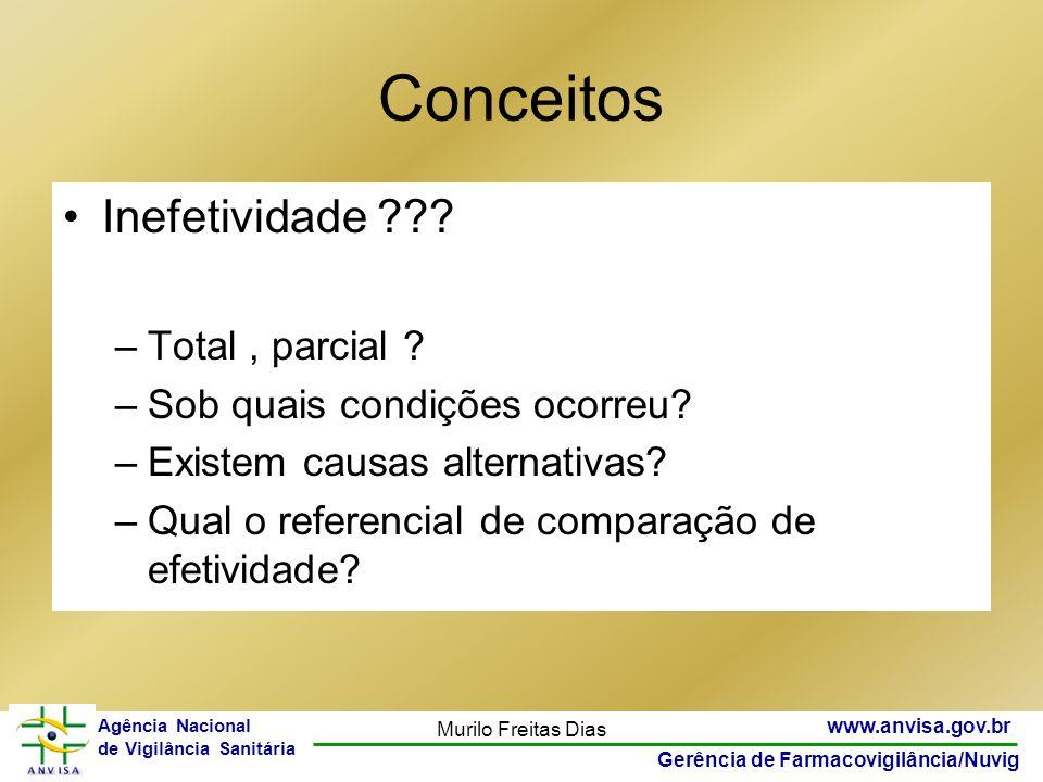 19 www.anvisa.gov.br Gerência de Farmacovigilância/Nuvig Agência Nacional de Vigilância Sanitária Murilo Freitas Dias Inefetividade ??? –Total, parcia