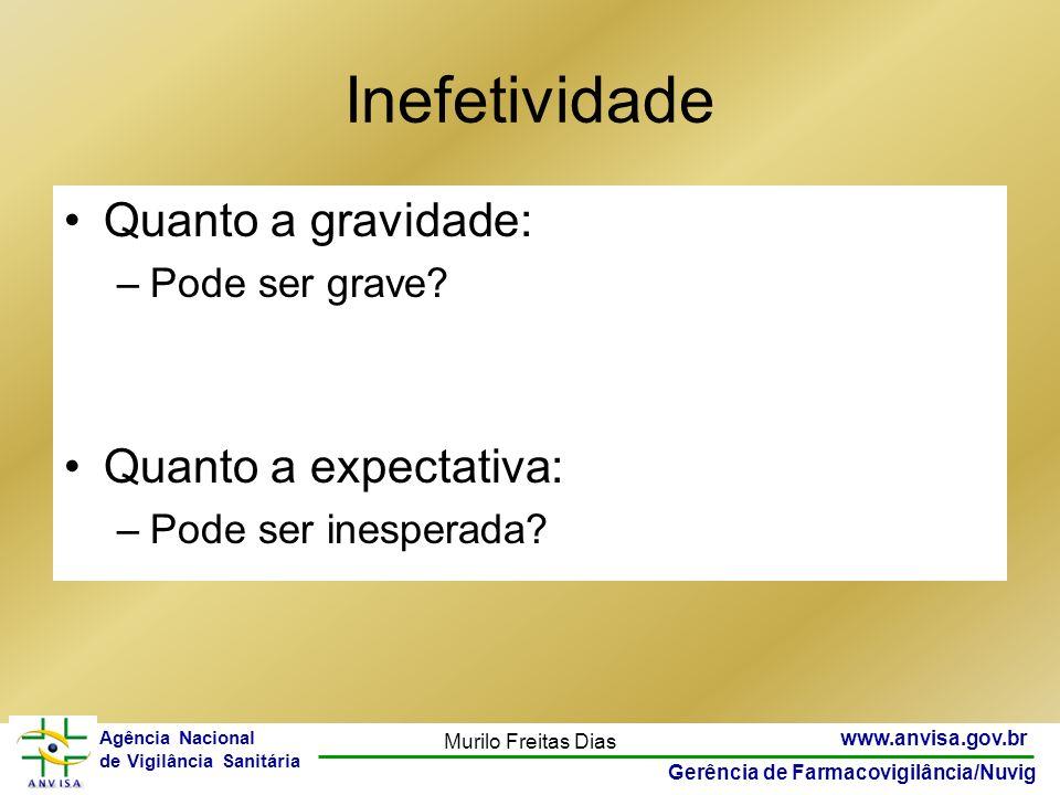 20 www.anvisa.gov.br Gerência de Farmacovigilância/Nuvig Agência Nacional de Vigilância Sanitária Murilo Freitas Dias Inefetividade Quanto a gravidade