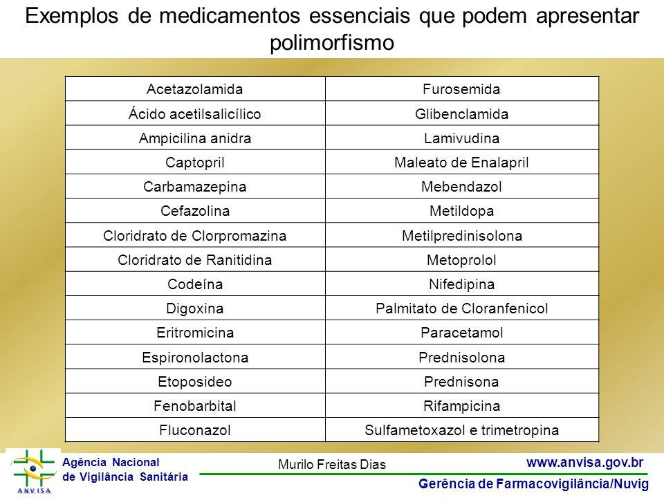 26 www.anvisa.gov.br Gerência de Farmacovigilância/Nuvig Agência Nacional de Vigilância Sanitária Murilo Freitas Dias AcetazolamidaFurosemida Ácido ac