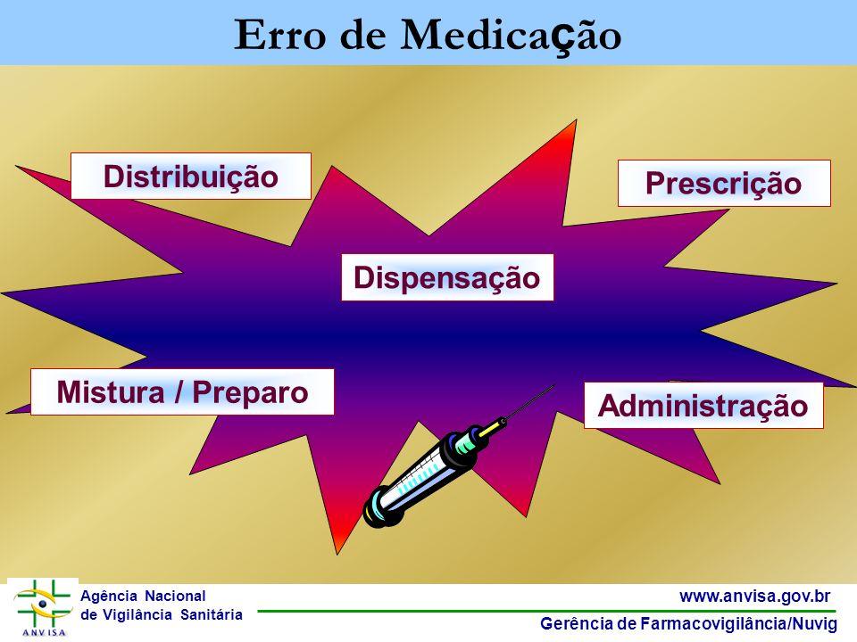 37 www.anvisa.gov.br Gerência de Farmacovigilância/Nuvig Agência Nacional de Vigilância Sanitária Prescrição Mistura / Preparo Administração Distribui