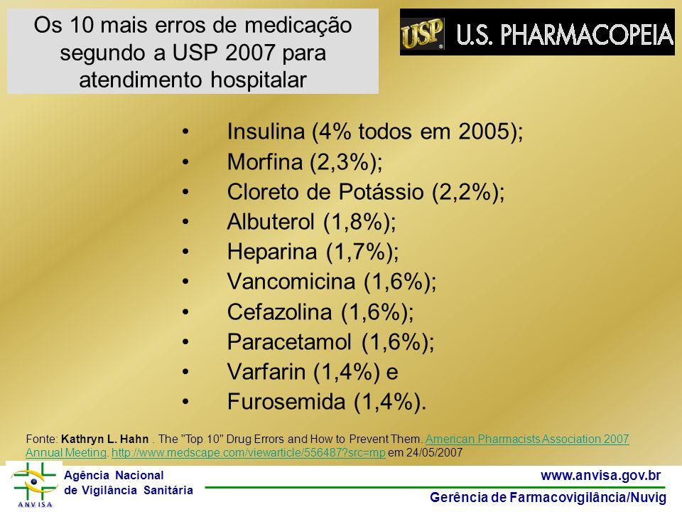 38 www.anvisa.gov.br Gerência de Farmacovigilância/Nuvig Agência Nacional de Vigilância Sanitária Os 10 mais erros de medicação segundo a USP 2007 par
