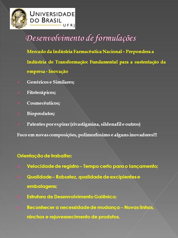 Mercado da Indústria Farmacêutica Nacional – Prepondera a Indústria de Transformação: Fundamental para a sustentação da empresa - Inovação Genéricos e