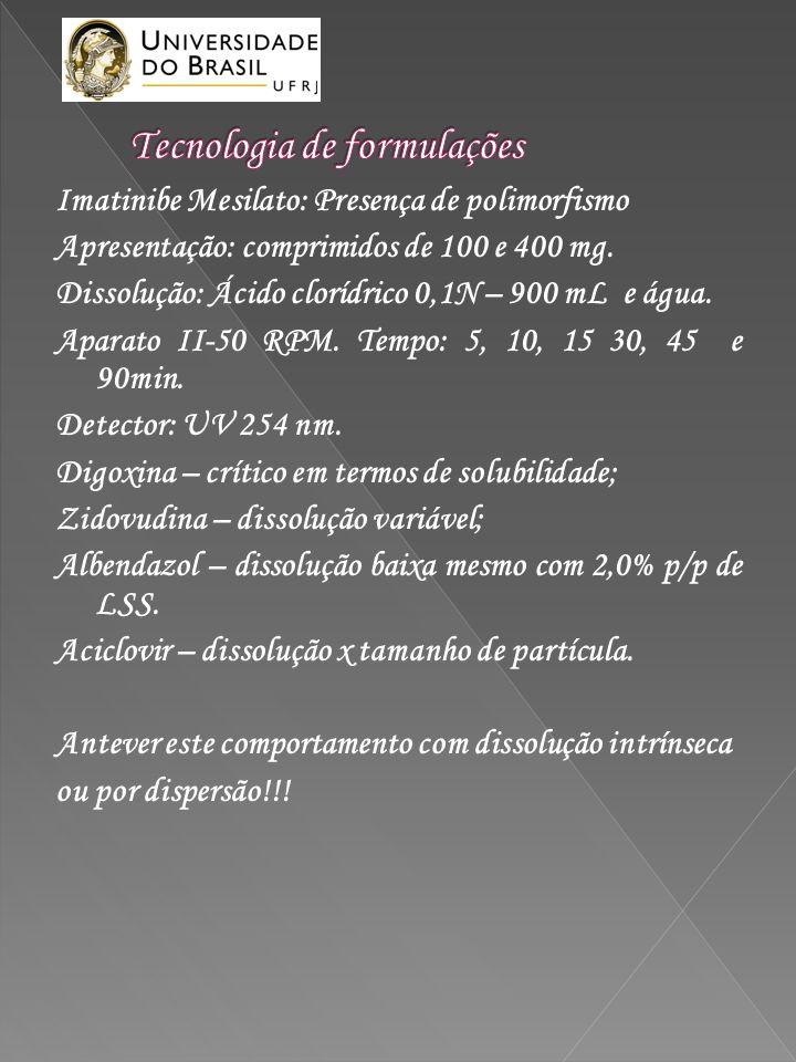 Imatinibe Mesilato: Presença de polimorfismo Apresentação: comprimidos de 100 e 400 mg. Dissolução: Ácido clorídrico 0,1N – 900 mL e água. Aparato II-