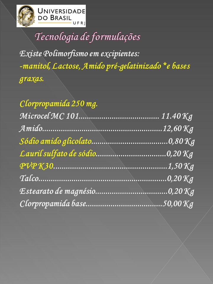 Existe Polimorfismo em excipientes: -manitol, Lactose, Amido pré-gelatinizado *e bases graxas. Clorpropamida 250 mg. Microcel MC 101..................