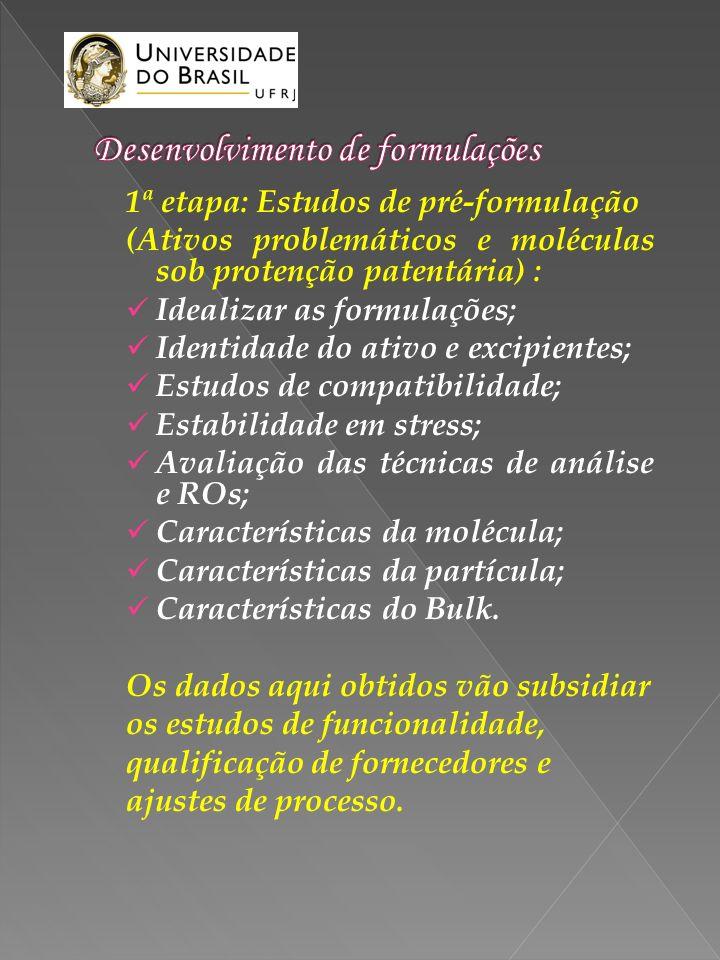1ª etapa: Estudos de pré-formulação (Ativos problemáticos e moléculas sob protenção patentária) : Idealizar as formulações; Identidade do ativo e exci