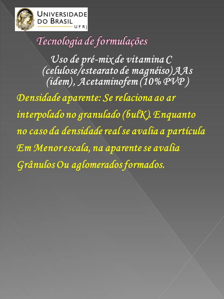 Uso de pré-mix de vitamina C (celulose/estearato de magnéiso) AAs (idem), Acetaminofem (10% PVP ) Densidade aparente: Se relaciona ao ar interpolado n