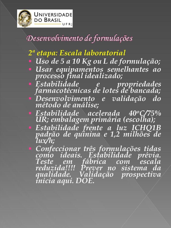 3ª Etapa: Escala laboratorial-Piloto Uso de 50 a 100 Kg;,100 mil unidades (FDA)-RDC 01-05; Replicação da fórmula original em equipamentos mais reais (robustez x equipamento); Estudos Clínicos (cães) ou Bioequivalência-Biodisponibilidade; Estabelecer lote econômico; Definir o processo; e Definir etapas críticas; Estabelecer limites de controle; Estabilidade acelerada 40 o C/75% UR; Lotes cormecializáveis.