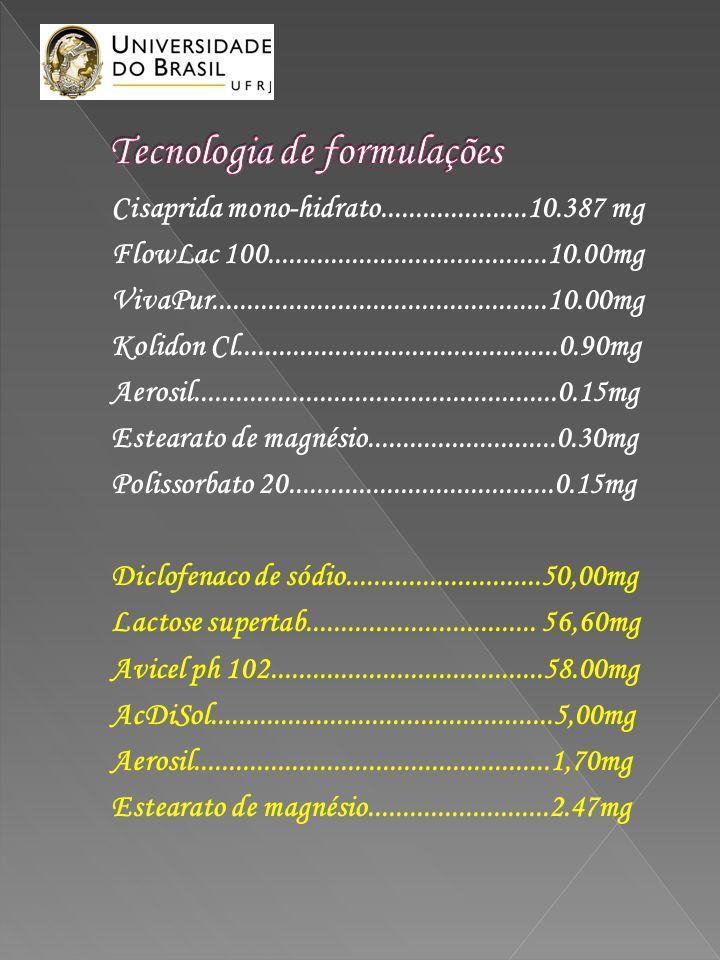 Cisaprida mono-hidrato.....................10.387 mg FlowLac 100........................................10.00mg VivaPur...............................
