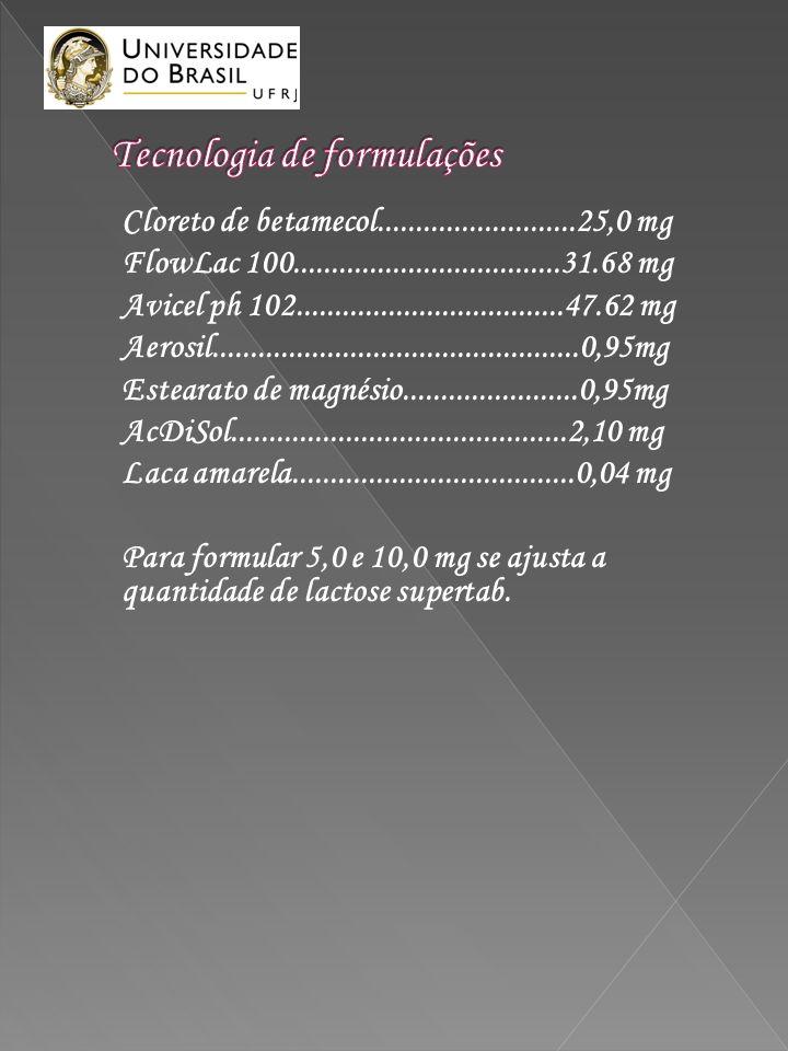 Cloreto de betamecol..........................25,0 mg FlowLac 100...................................31.68 mg Avicel ph 102............................