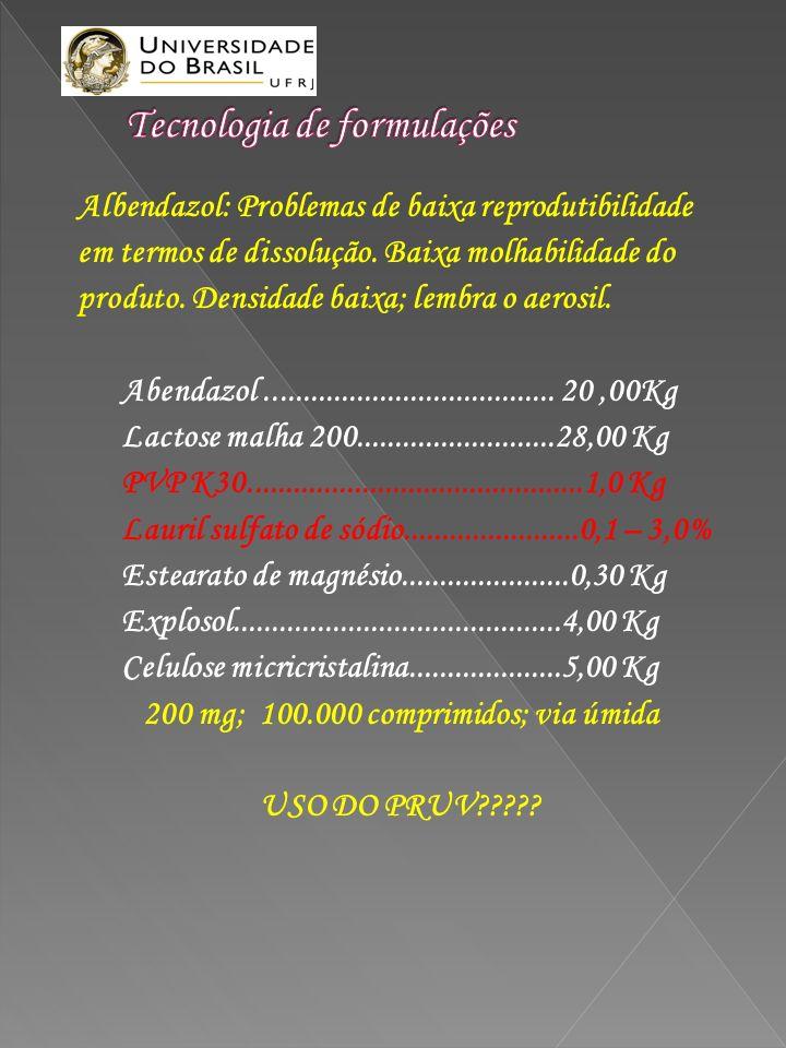 Albendazol: Problemas de baixa reprodutibilidade em termos de dissolução. Baixa molhabilidade do produto. Densidade baixa; lembra o aerosil. Abendazol