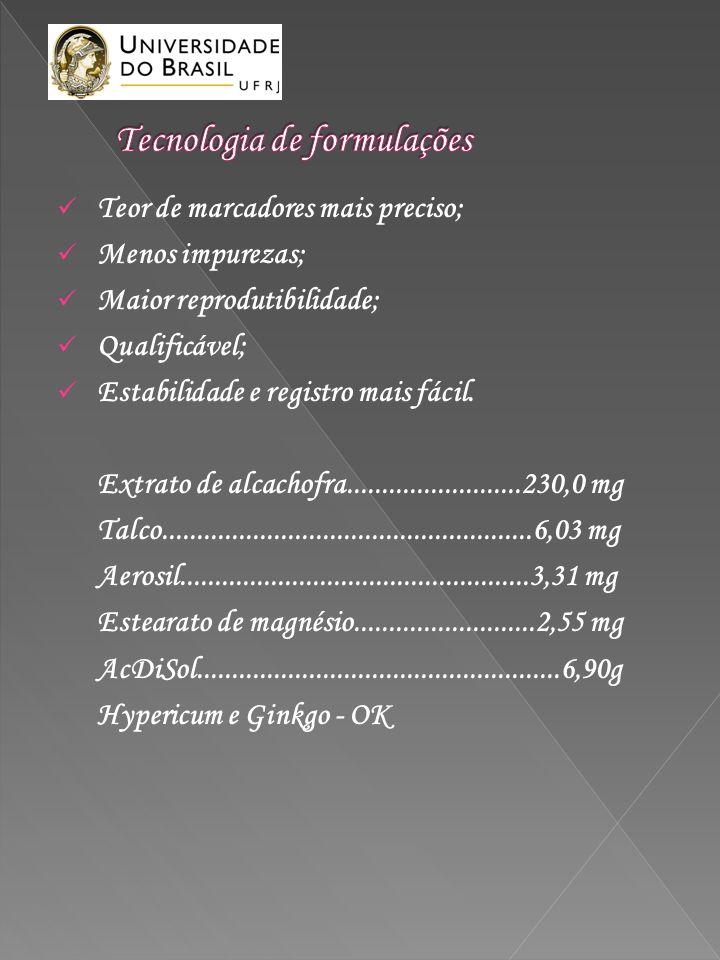 Teor de marcadores mais preciso; Menos impurezas; Maior reprodutibilidade; Qualificável; Estabilidade e registro mais fácil. Extrato de alcachofra....