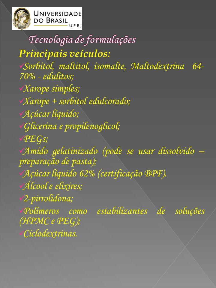 Principais veículos: Sorbitol, maltitol, isomalte, Maltodextrina 64- 70% - edulitos; Xarope simples; Xarope + sorbitol edulcorado; Açúcar líquido; Gli