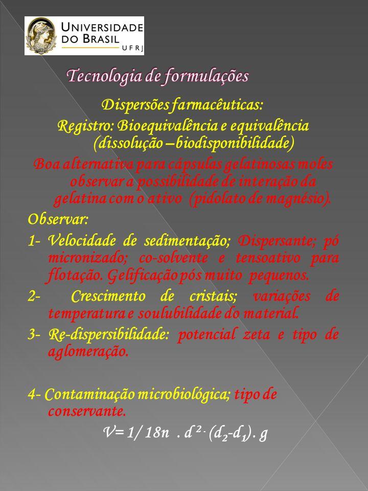 Dispersões farmacêuticas: Registro: Bioequivalência e equivalência (dissolução –biodisponibilidade) Boa alternativa para cápsulas gelatinosas moles ob