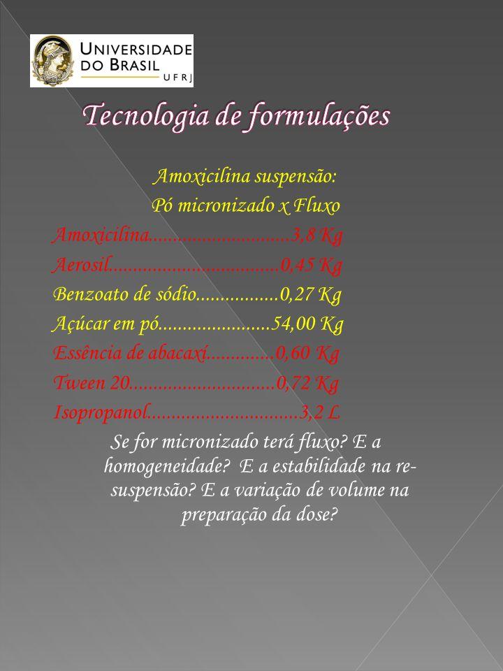 Amoxicilina suspensão: Pó micronizado x Fluxo Amoxicilina.............................3,8 Kg Aerosil...................................0,45 Kg Benzoat