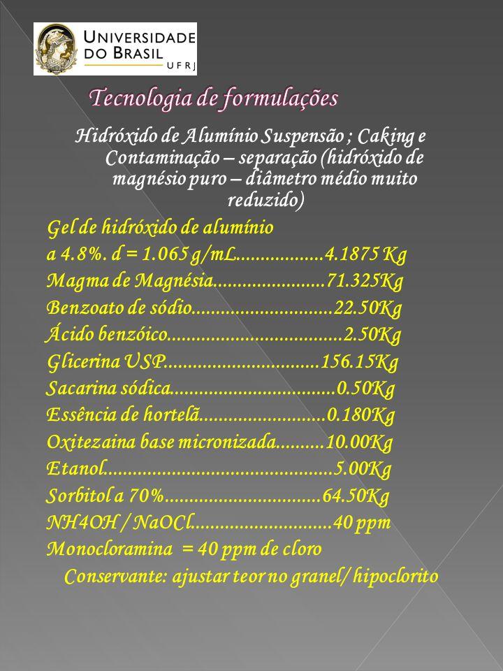 Hidróxido de Alumínio Suspensão ; Caking e Contaminação – separação (hidróxido de magnésio puro – diâmetro médio muito reduzido) Gel de hidróxido de a