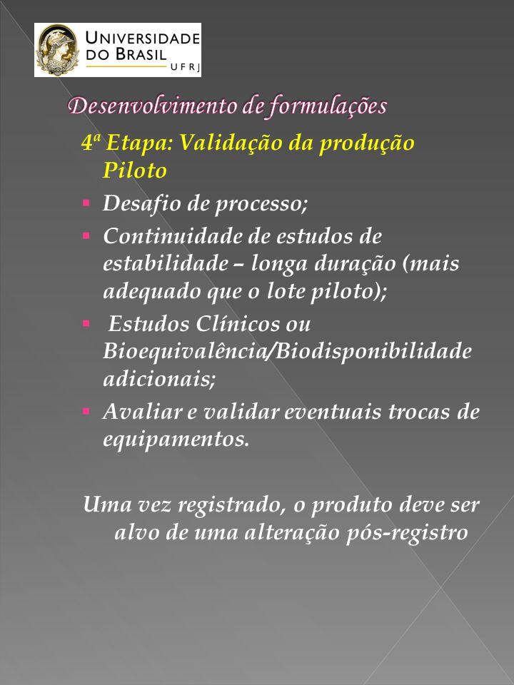 Na fase externa apenas se adiciona os lubrificantes, o desagregante e o molhante.* Fármaco classe II de problemático em termos de dissolução.