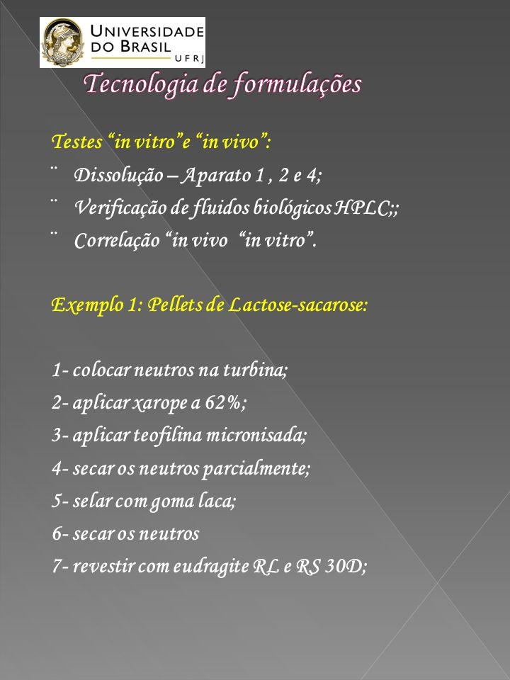 Testes in vitroe in vivo: ¨ Dissolução – Aparato 1, 2 e 4; ¨ Verificação de fluidos biológicos HPLC;; ¨ Correlação in vivo in vitro. Exemplo 1: Pellet