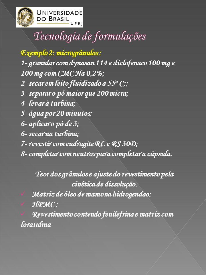 Exemplo 2: microgrânulos : 1- granular com dynasan 114 e diclofenaco 100 mg e 100 mg com CMC Na 0,2%; 2- secar em leito fluidizado a 55 o C;; 3- separ