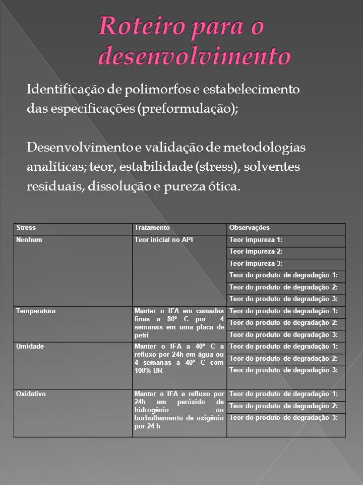 Identificação de polimorfos e estabelecimento das especificações (preformulação); Desenvolvimento e validação de metodologias analíticas; teor, estabi