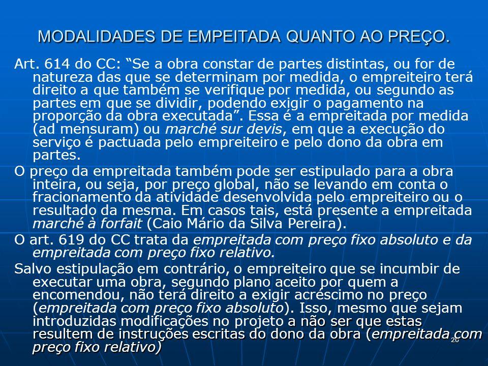20 MODALIDADES DE EMPEITADA QUANTO AO PREÇO. Art.