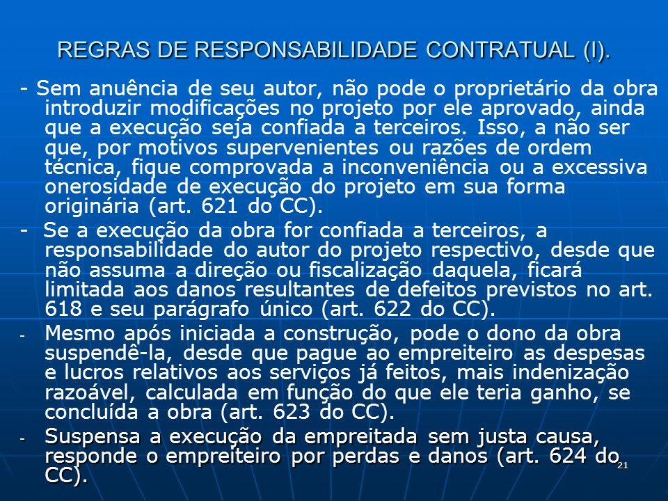 21 REGRAS DE RESPONSABILIDADE CONTRATUAL (I).
