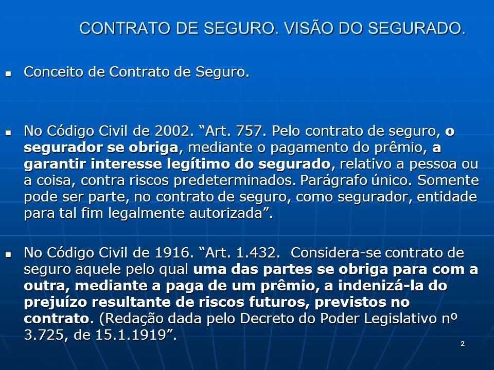 2 CONTRATO DE SEGURO. VISÃO DO SEGURADO. Conceito de Contrato de Seguro. Conceito de Contrato de Seguro. No Código Civil de 2002. Art. 757. Pelo contr