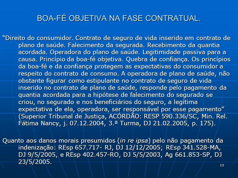 13 BOA-FÉ OBJETIVA NA FASE CONTRATUAL. Direito do consumidor.