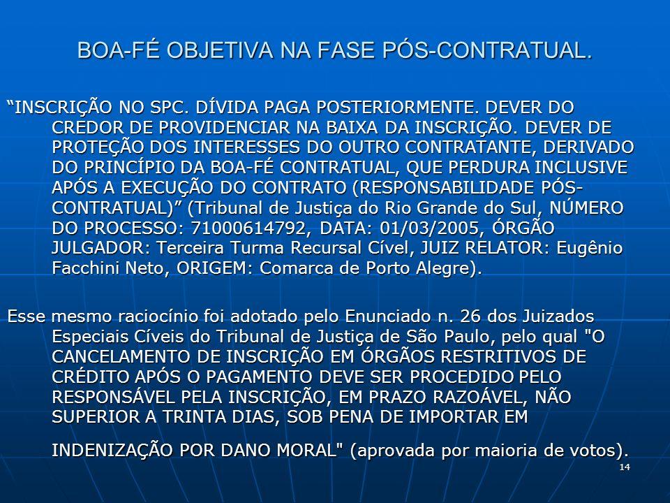 14 BOA-FÉ OBJETIVA NA FASE PÓS-CONTRATUAL. INSCRIÇÃO NO SPC.