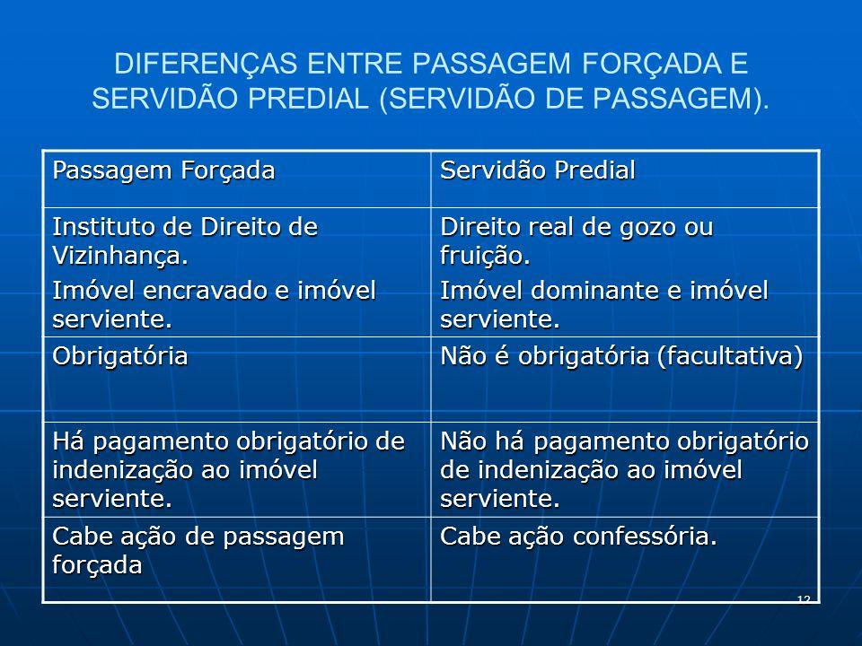 12 DIFERENÇAS ENTRE PASSAGEM FORÇADA E SERVIDÃO PREDIAL (SERVIDÃO DE PASSAGEM).