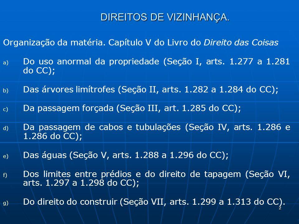 2 DIREITOS DE VIZINHANÇA. Organização da matéria.