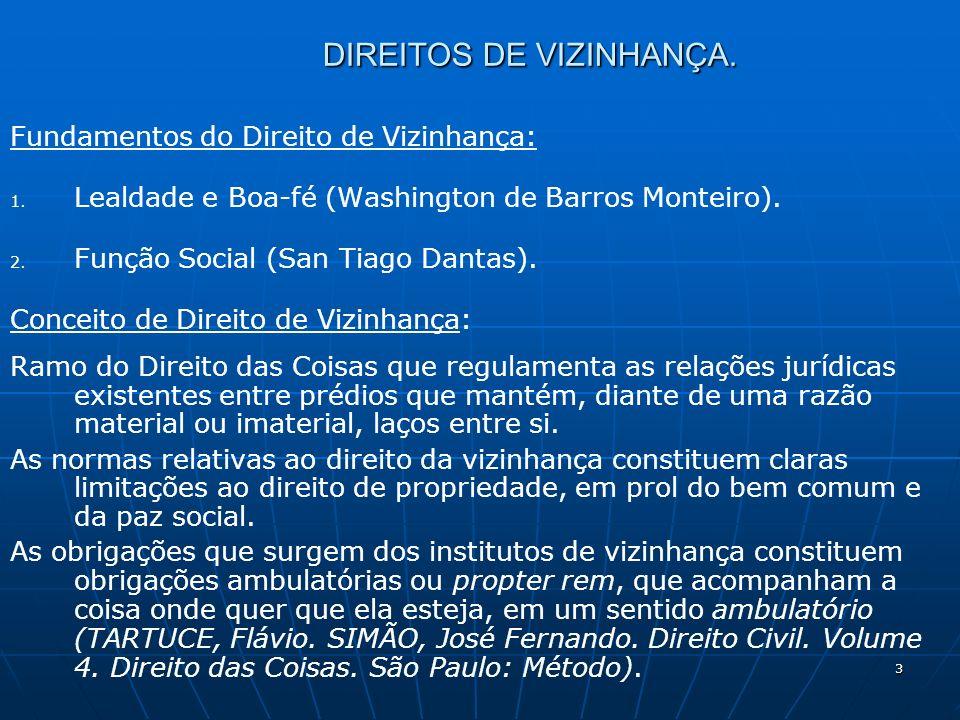 3 DIREITOS DE VIZINHANÇA. Fundamentos do Direito de Vizinhança: 1.