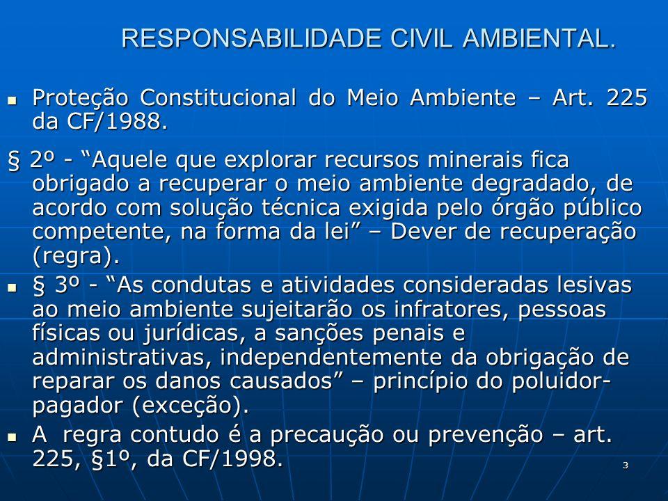 3 RESPONSABILIDADE CIVIL AMBIENTAL. Proteção Constitucional do Meio Ambiente – Art.