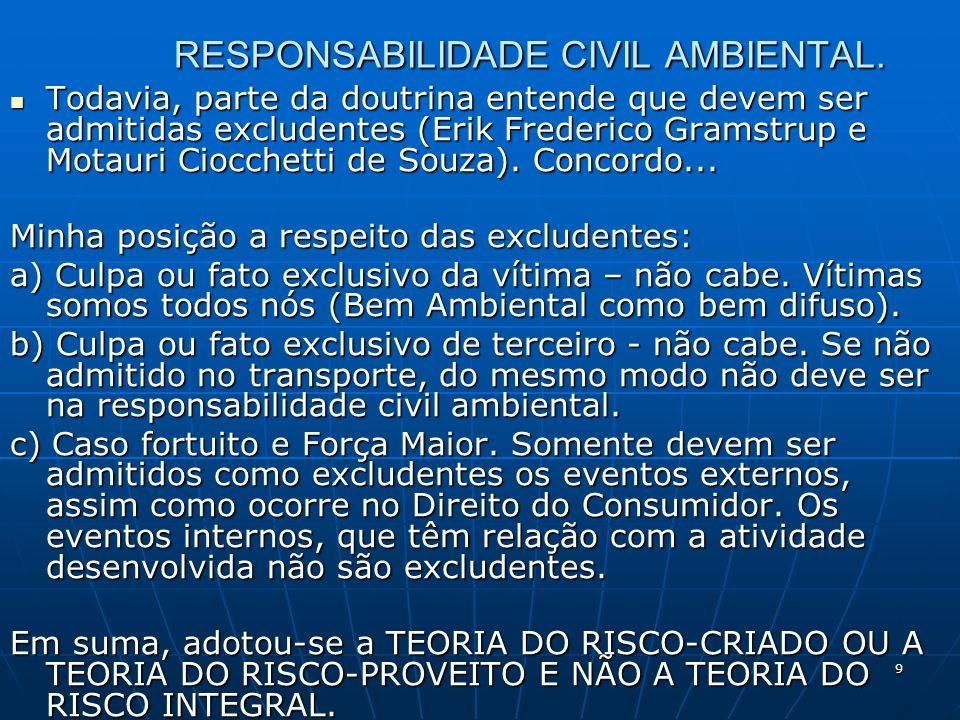 9 RESPONSABILIDADE CIVIL AMBIENTAL.