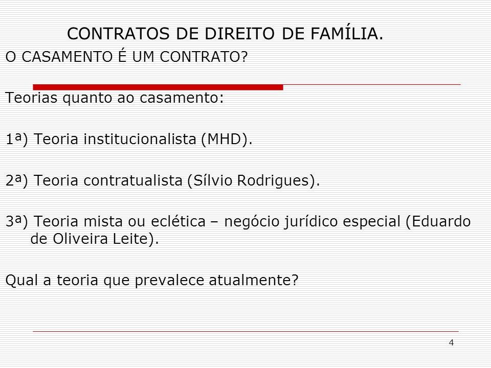 4 CONTRATOS DE DIREITO DE FAMÍLIA. O CASAMENTO É UM CONTRATO.